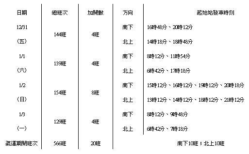 青岛高铁座位分布图